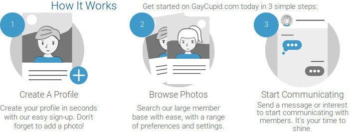 Wie funktioniert Gay Cupid? Erstelle ein Profil, tchat und treffe andere Schwule